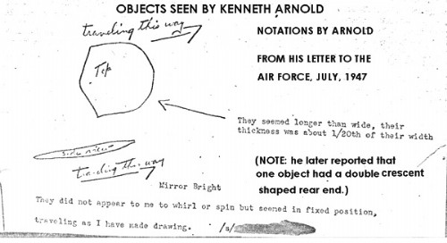 Kenneth Arnold's sketch of semi-circular aircraft.